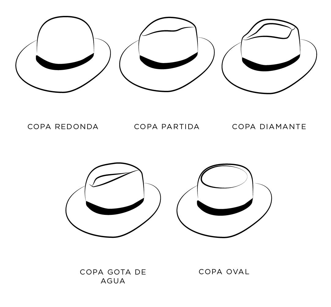 tipos de copas de sombrero